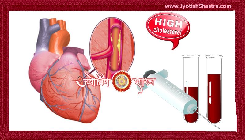 cholesterol-ati-uchh-str-hindi-hypercholesterolemia-high-cholesterol-AYURVEDA-jyotishshastra-hd-image-png